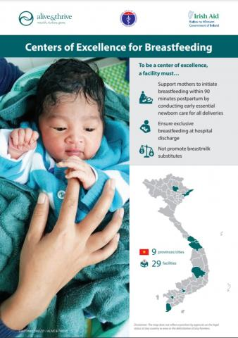 Centers of Excellence for Breastfeeding: Viet Nam